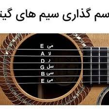 الفبا روی سیمهای گیتار